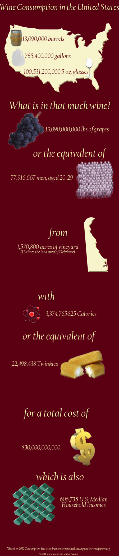 Wv-winestats-info[1]