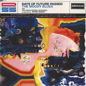 Days_future